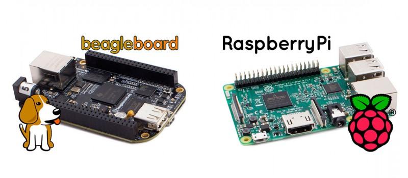 Beagleboard and Raspberry development board kit